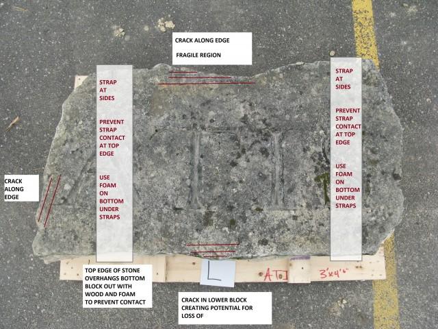1.6.4 ATIS, Ian Hamilton Finlay, Purbeck Limestone, 1990, Private Collection, CT. Rigging Diagram